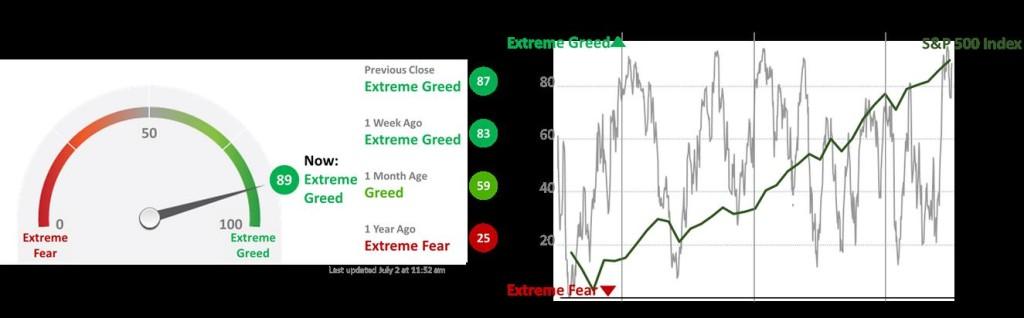 2014 Q2 Chart graphics